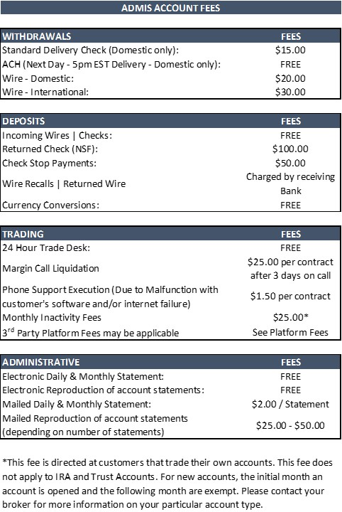 ADM Account Fees 2
