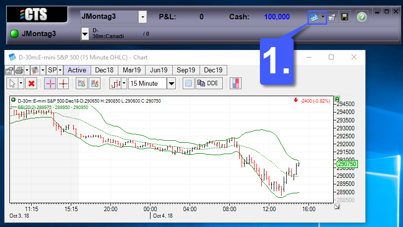 CTS T4 Charts 1