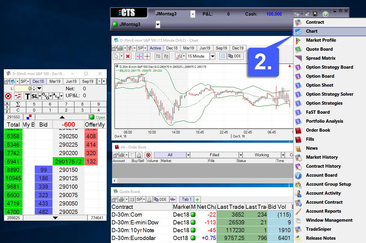 CTS T4 Charts 2