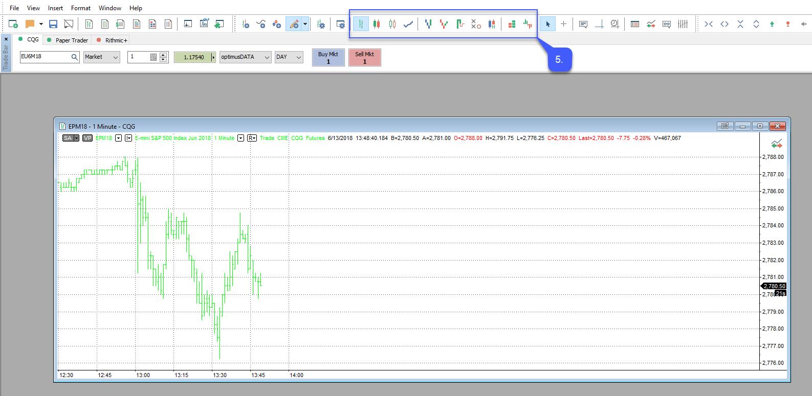 MC.Net Chart Type Image 3