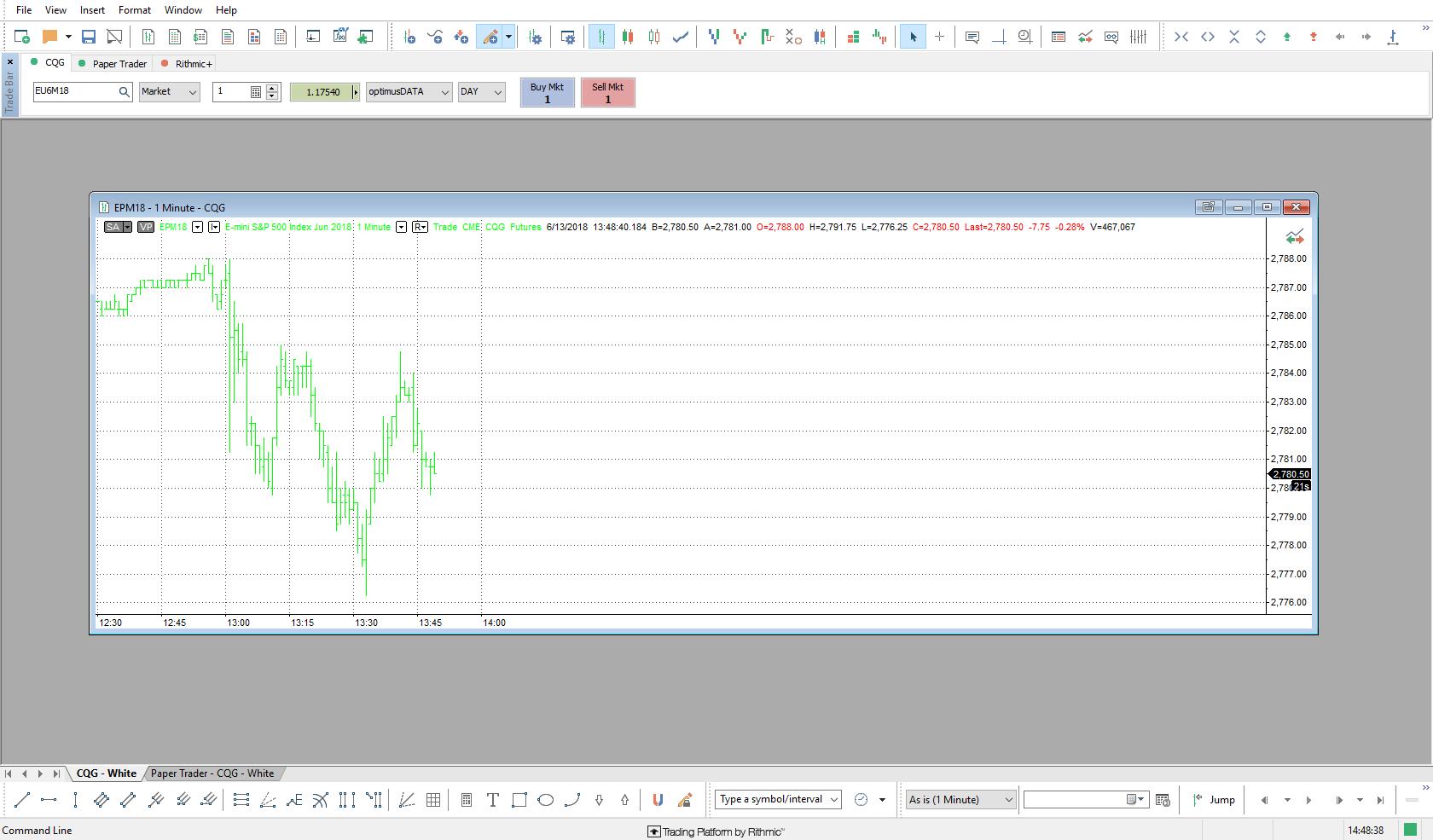 MC.Net Charts Image 3