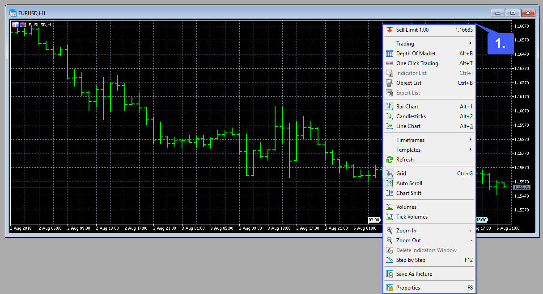 MT5 Chart Type 1