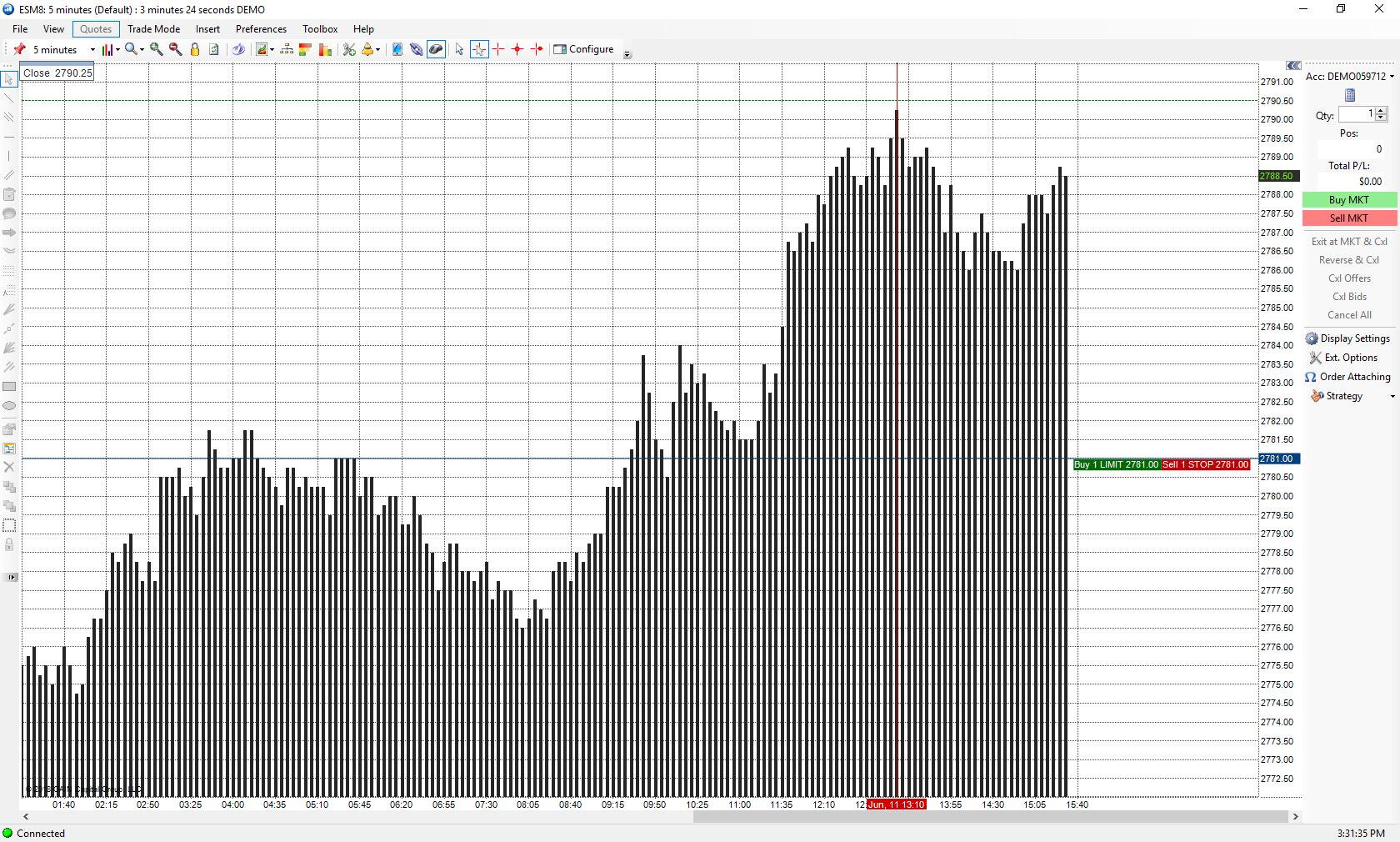 OEC Chart Type 6