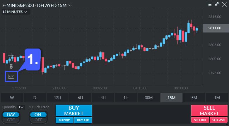 Optimus Trader Chart Style 1