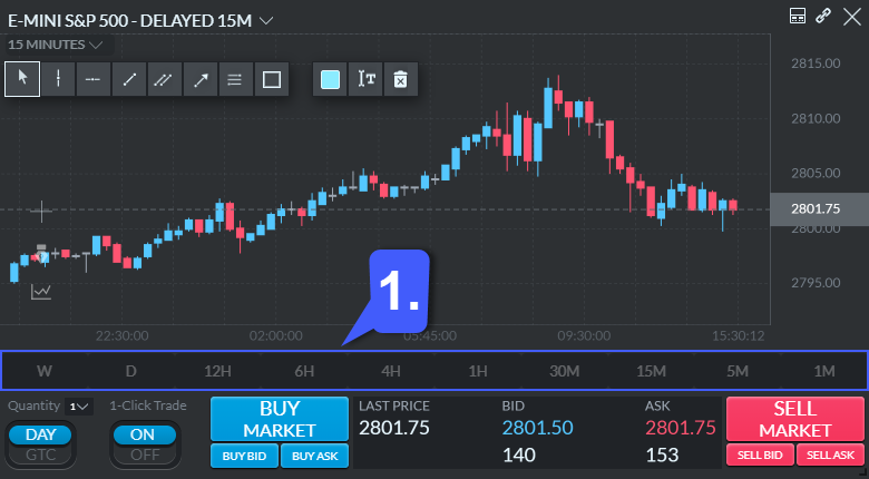 Optimus Trader Time Interval 1