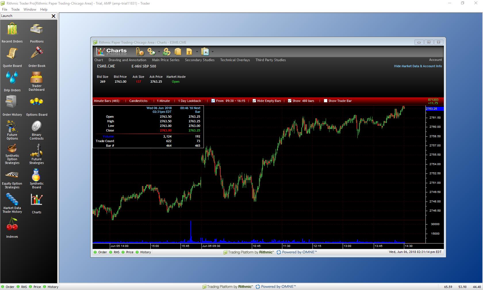 RTPro Chart Img 5