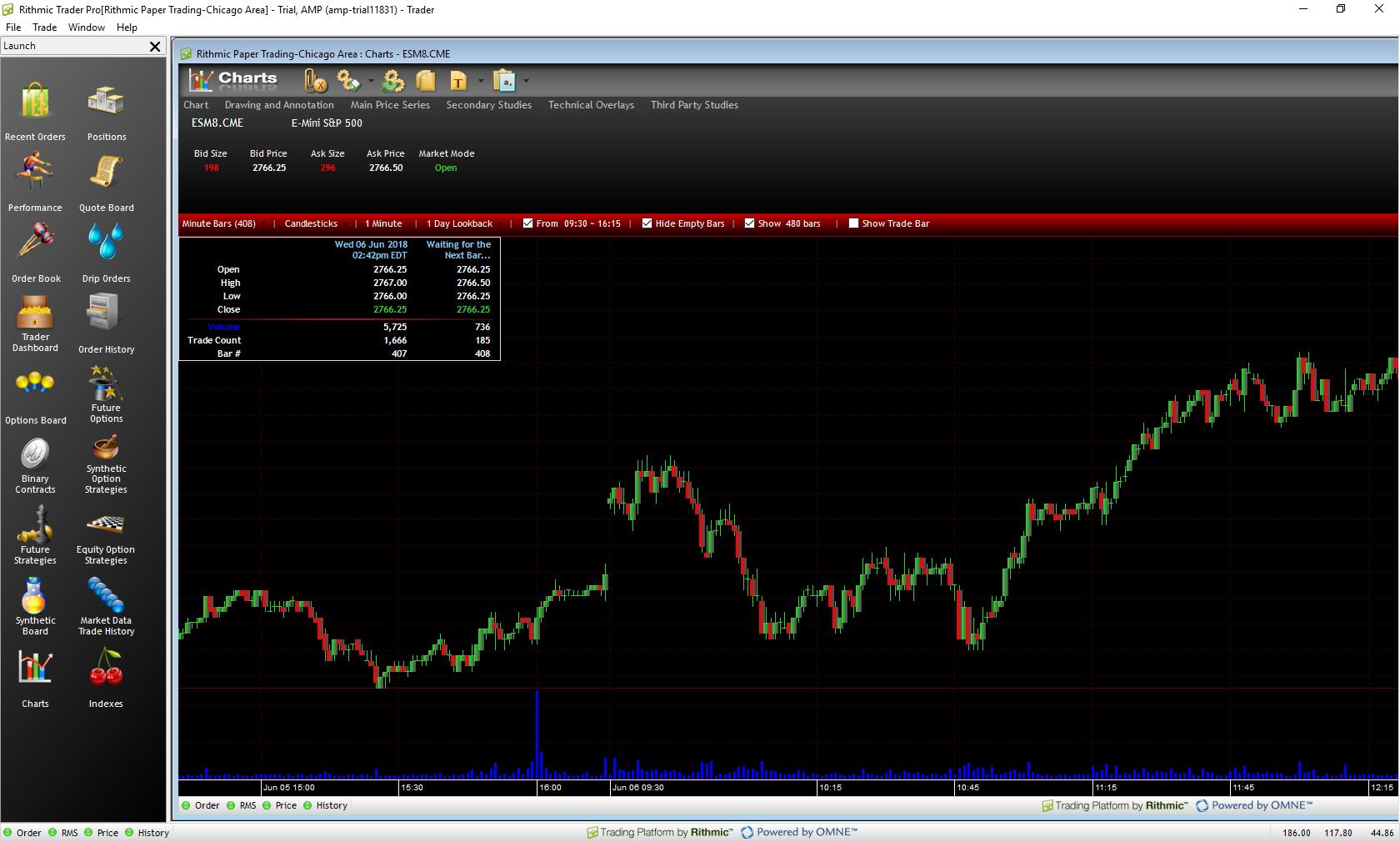 RTPro Chart Img 8