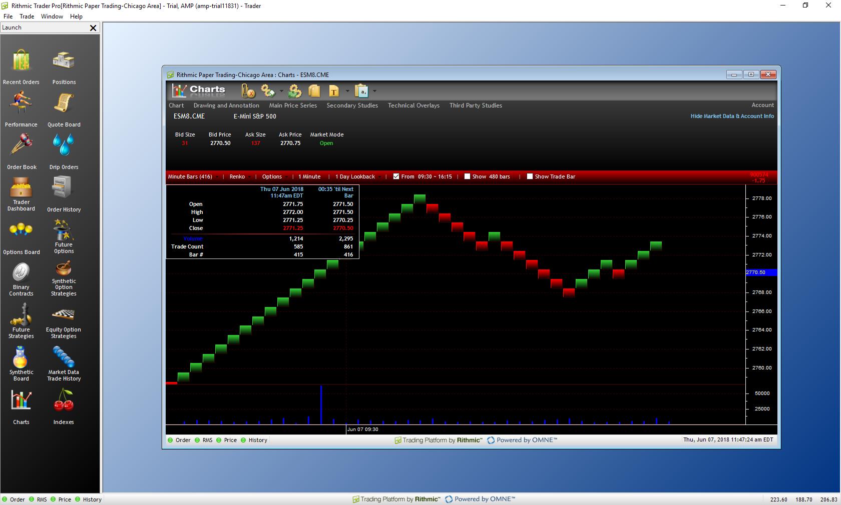 RTPro Chart Type 7