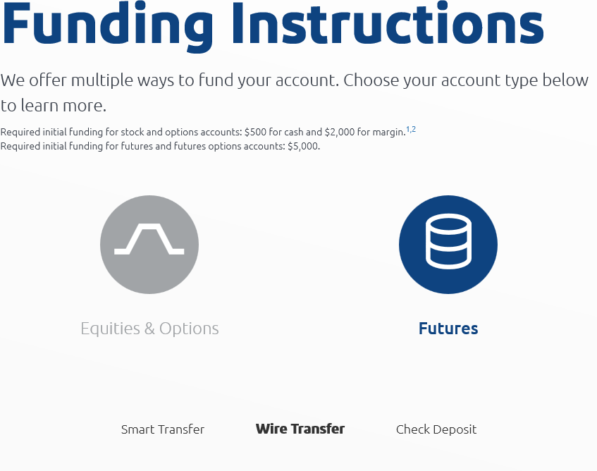 Tradestation Funding Instructions
