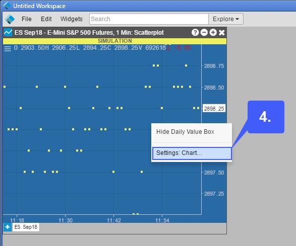 TT Chart Type 5