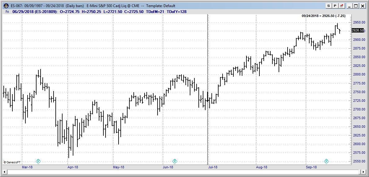 TradeNav Charts 4-1