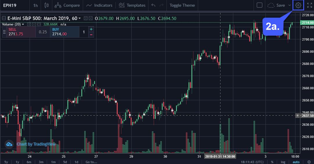 TradingView Chart type 2