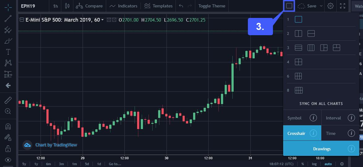 TradingView Charts 3